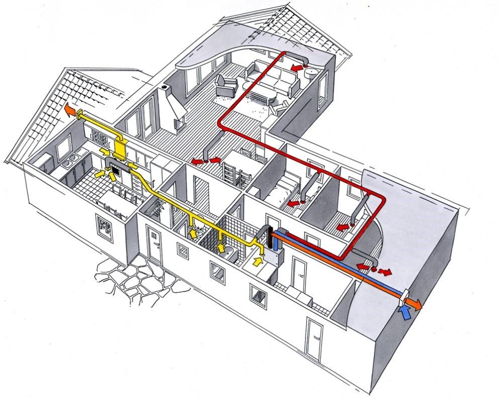 Välj ventilation utifrån din bostadstyp Flexit